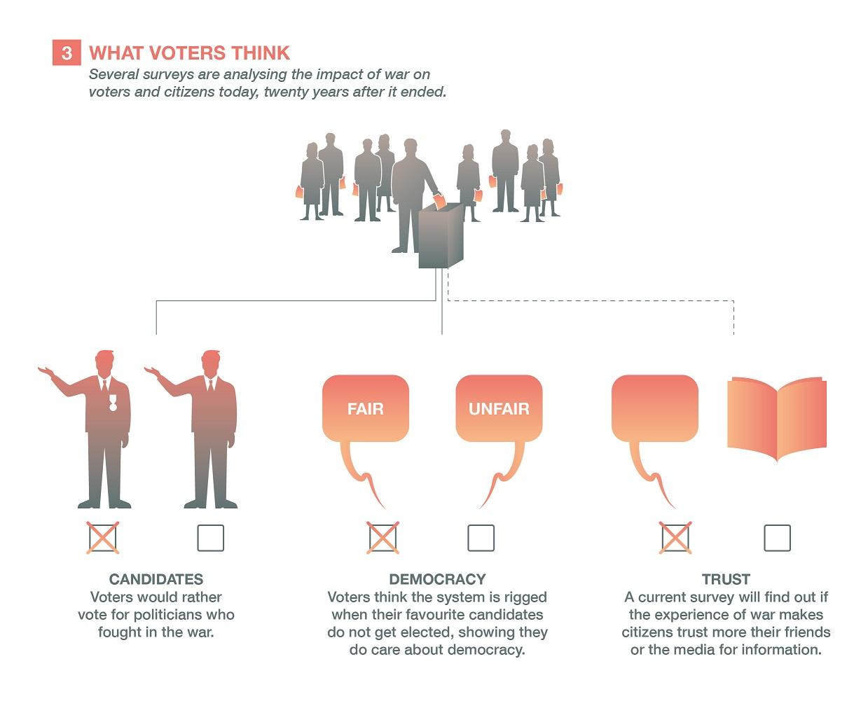 Infographics by Ikonaut